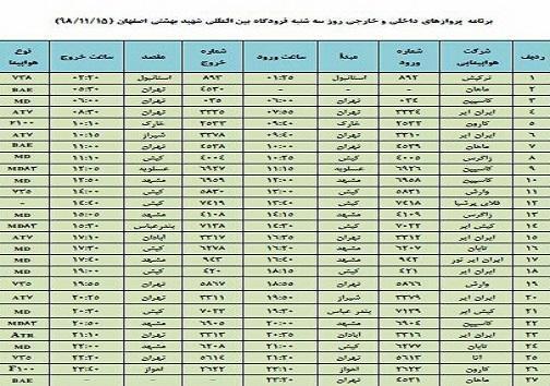 اعلام فهرست 27 پرواز فرودگاه شهید بهشتی اصفهان