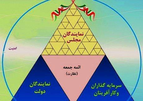 مثلث توسعه اقتصادی در خراسان رضوی پررنگ تر خواهد شد